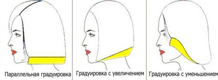 graduirovannye-strizhki-osobennosti-raznovidnosti-tonkosti-podbora-51.jpg